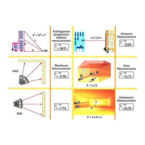 GRDE Télémètre Laser Numérique Precision fonctions