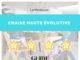guide chaise haute evolutive